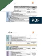 Organizador_IPC_2_19.pdf