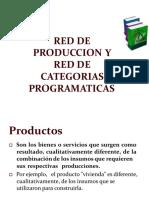 red programatica
