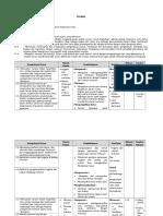 6. Silabus Keamanan Pangan (Sanitasi, Hygiene, dan Keamanan Pangan)