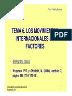 Moviminto Internacional de Fact de la Prod.pdf