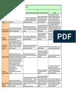 cuadro_comparativo_de_propuestas_sobre_seguridad_ciudadana..pdf