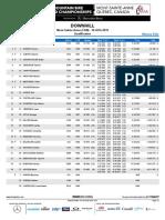 Elite Women Qualifying Results - Mont Sainte Anne World Champs