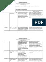 Cuadro Comparativo Sociologos (1)