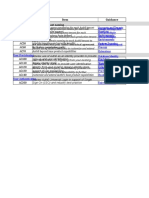 Analyze Checklist