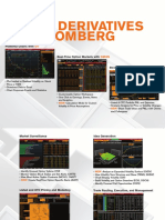 Equity Derivatives Overview
