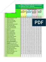 Daftar Nilai SKI Semester II (Dua) Kls. IV-A.xlsx