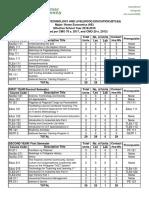 BTLEd HE Curriculum as of 02142019