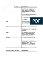 INGREDIENTES PRIMARIOS Y SECUNDARIOS.docx