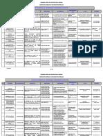 Catalogo Referencial DGRM