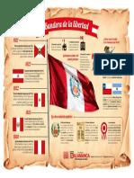 Infografia - Fiestas Patrias