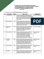 Daftar Judul KIAN Stase Elektif Program Profesi Ners UMKT, Juli 2019