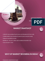 Ivf Market in India
