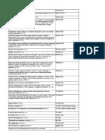 IATF documented Process .xlsx