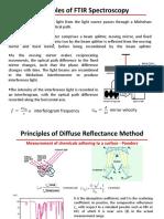 Principles of IR Spectroscopy