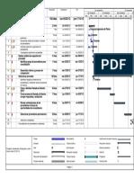 Desarrollo, Evaluación y Consolidación de Proveedores 2