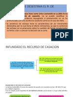 SENTENCIA QUE DESESTIMA EL R.pptx