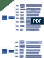Cuadro Sinoptico Estandares Internacionales de Auditoria (1).docx