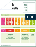Ficha Técnica Afiche Índice de Radiación UV.pdf