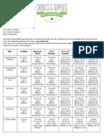 wick_selection_chart_by_wax.pdf