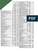 DULCIMAX PDF.xlsx