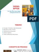 3. EL PROCESO.pptx