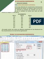 4. USMP15_15060401b Analisis de Var Un Factor Excel Ok