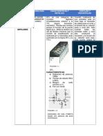 Cuadro Comparativo (Familias Lógicas).Docx