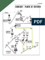 Diagramas de Flujo de Concentracion de Minerales. (1)