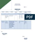 Development Plan in LRC