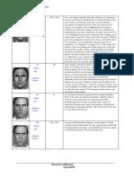 Paul Ekman Manual FACS-pages-394-410-converted.en.es.docx