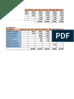 Tecnica Presupuestal