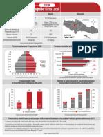 Ficha Localidad Teusaquillo.pdf