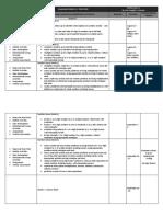 AssessmentMath 4