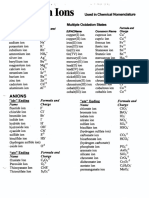 common_ions_anions_and_cations.pdf