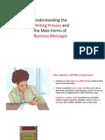 Business Communication 2