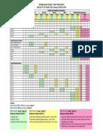 Resume PP 53 Tahun 2010
