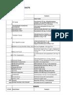 Product List -Shefa.xlsx