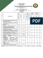 TOS-2nd-QUARTERLY-EXAM-G8.docx
