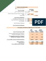 Modelo ACPO - Marketing