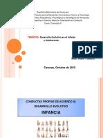 Conducta desde la Niñez a la Adultez.pdf