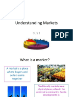 Meaning of Market