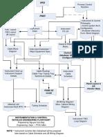 INSTR-FLOWCHART.pdf