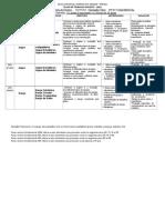 Modelo Planejamento Fundamental