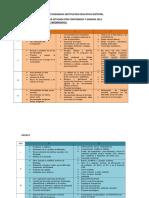 Plan de Estudios Tecnologia e Informatica
