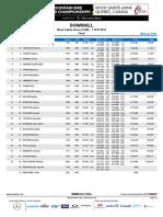 World Champs 2019 DH Elite Women Results