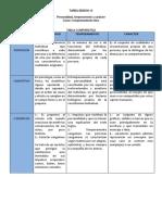 PERSONALIDAD etika 10.docx