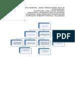 Aprendizajes Clave Mapa Conceptual.
