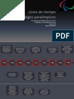 Linea Del Tiempo Juegos Paralimpicos