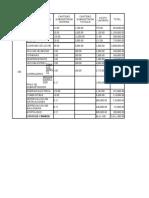 Informe Caso Costos producción pecuaria