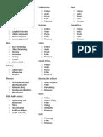 FA topics check list.docx